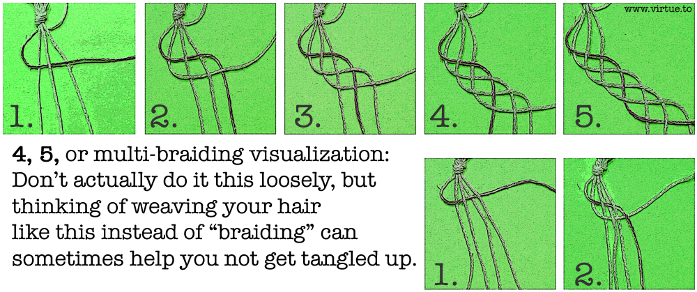 How to braid with multiple strands. The link has many tutorials on ...