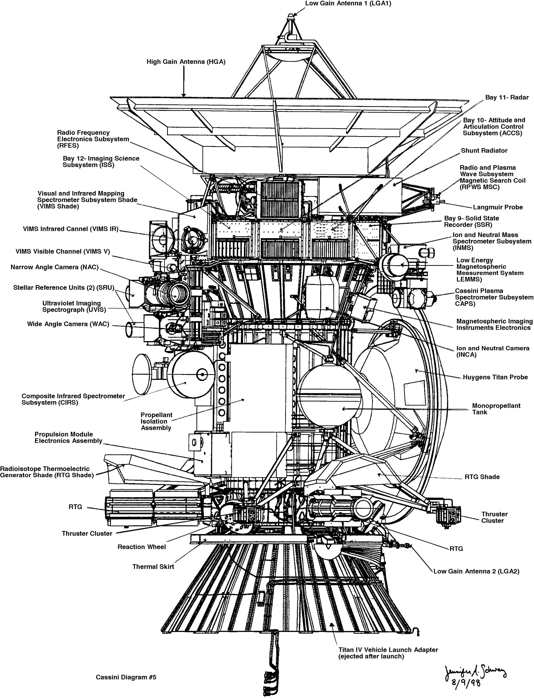 cassini diagram no  5