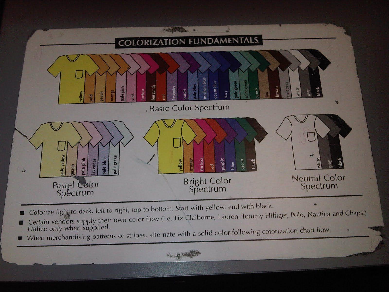 How i color coordinate my closet closet organize by for How to color organize your closet