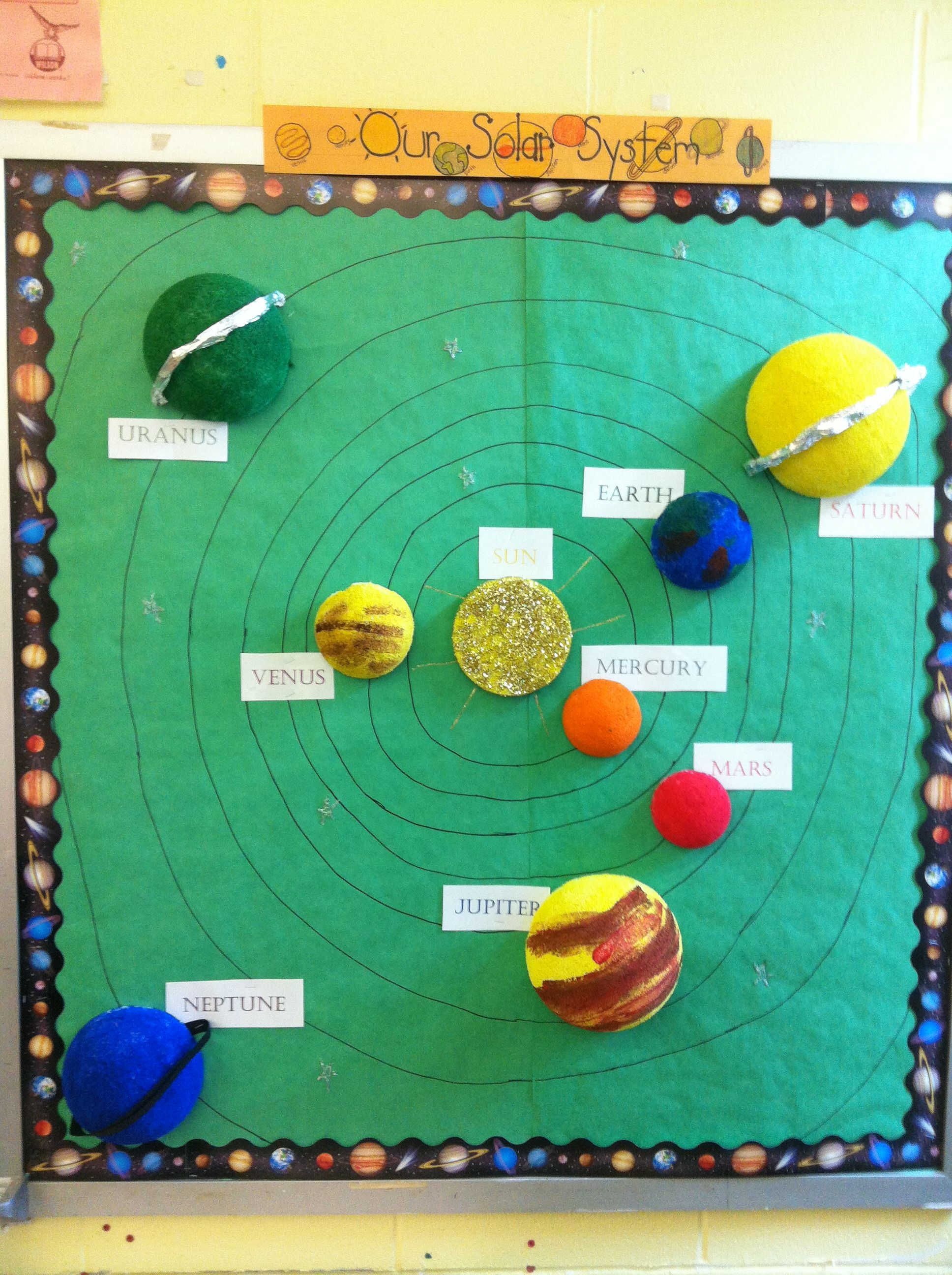 This is our Solar System bulletin board that the students ...