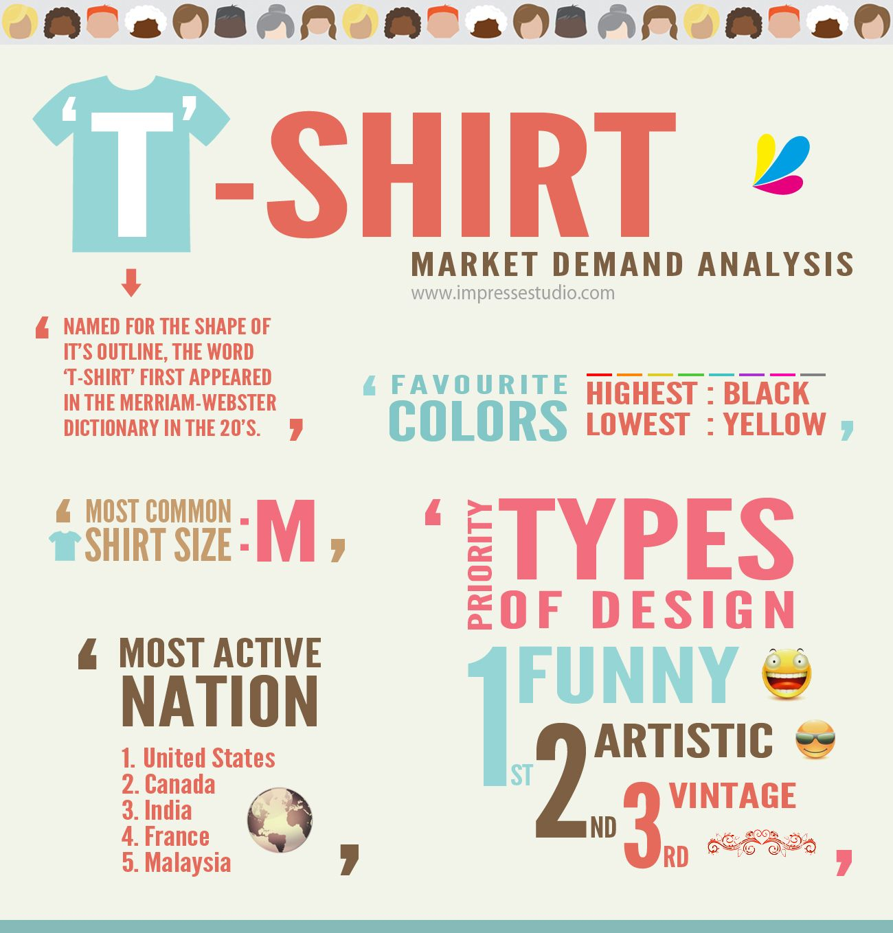 Shirt design types - A Simple Review About Market Demand For T Shirt Around The World Favourite Colours
