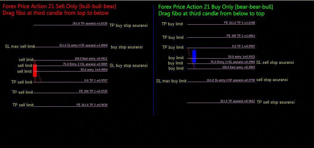 Simple And Smart Strategies For Foreign Exchange Trading Forex