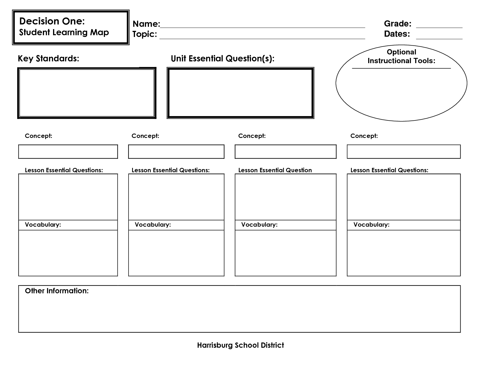 learning focused student learning maps scope of work template