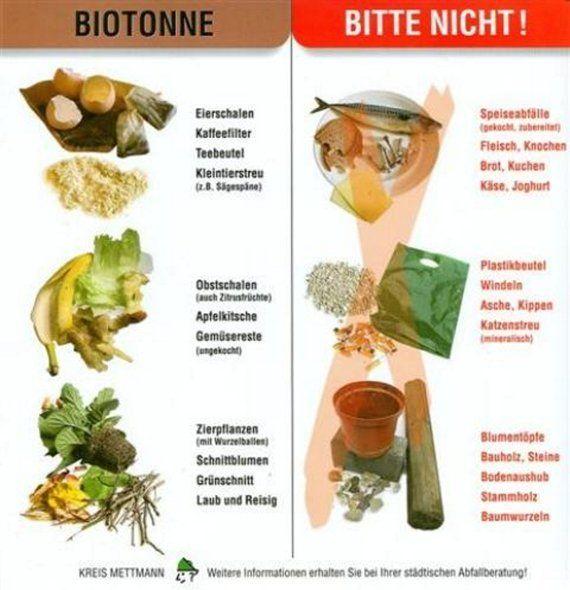 Biotonne Was Gehört Rein