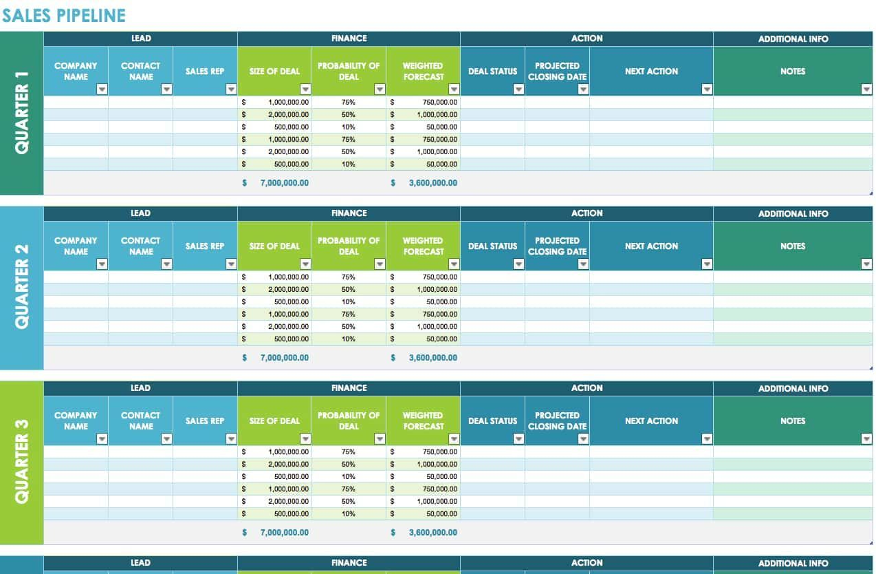 The Amusing Daily Sales Call Report Template Free Download And