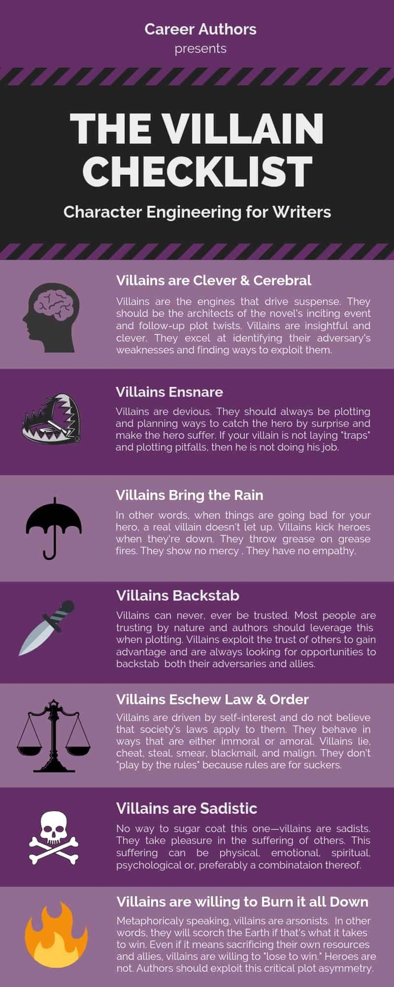 The Villain Checklist - How to Create a Great & Terrible Villain • Career Authors #drawingprompts