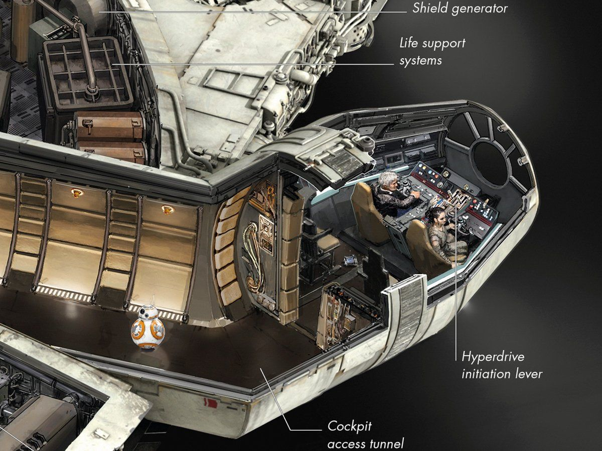 Displaying images for millenium falcon cockpit wallpaper -  Star Wars Fans Will Love These Detailed Drawings Of The Galaxy S Most Iconic Ship