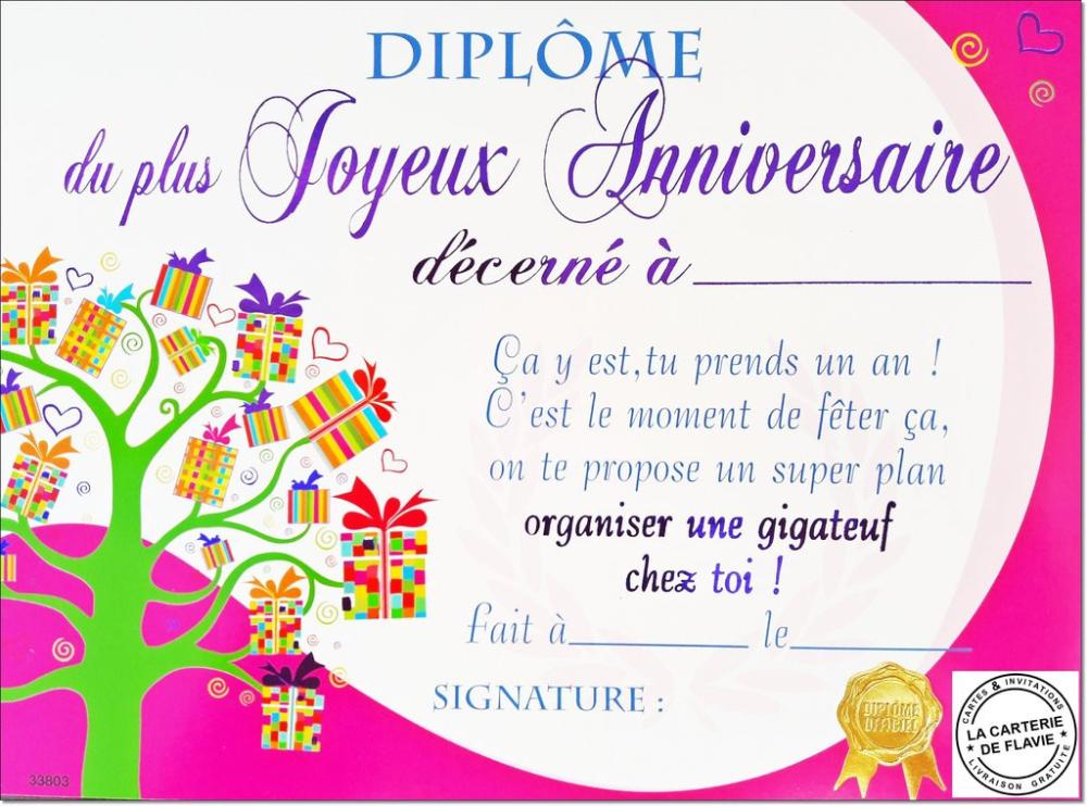 Modèle Carte D Invitation Anniversaire Gratuite à Imprimer