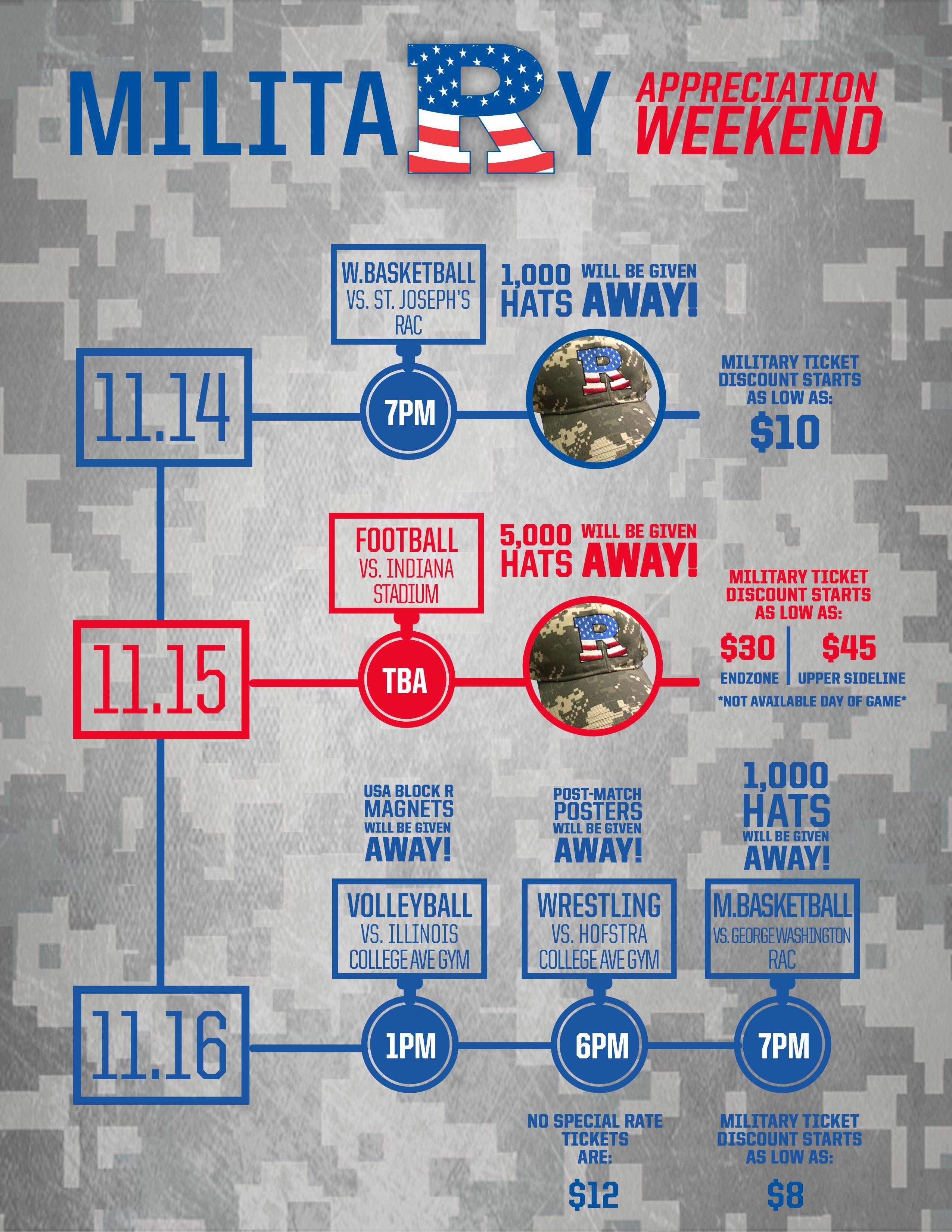Your Weekend Timeline! MilitaryAppreciation
