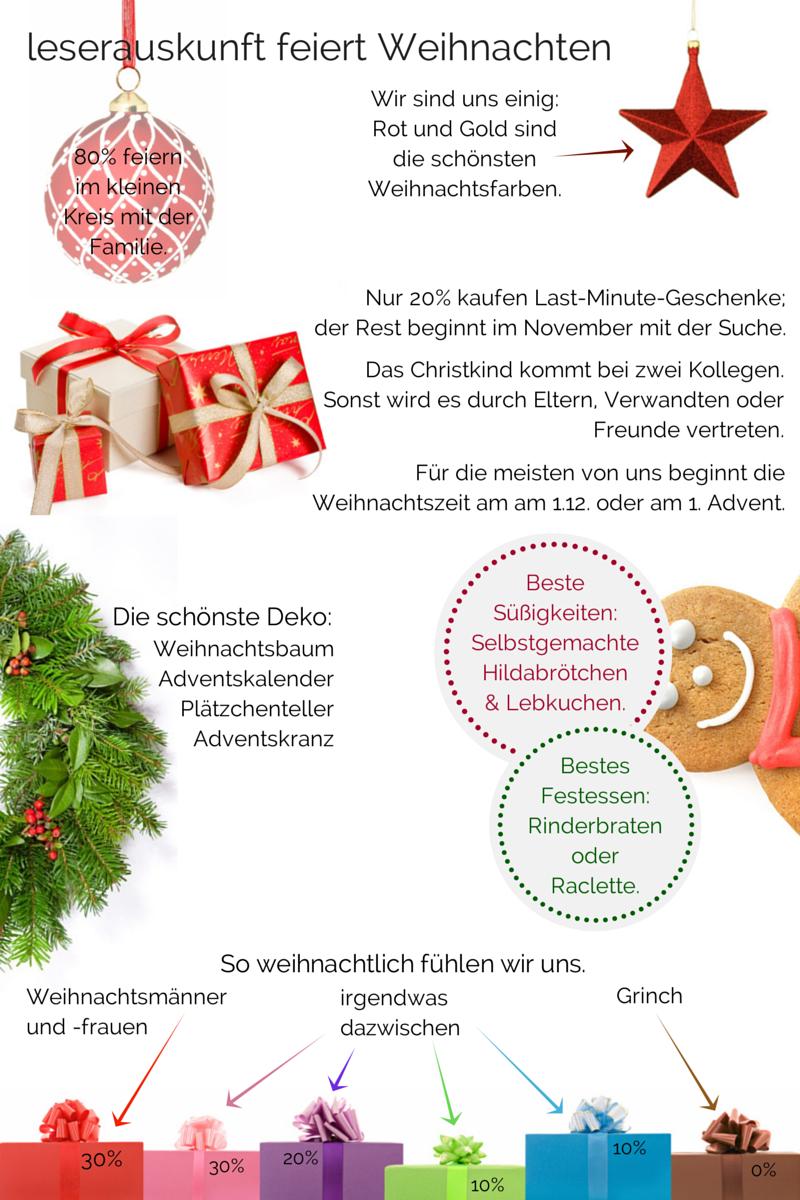 leserauskunft hat Weihnachtsgefühle | Das United Kiosk Team ...