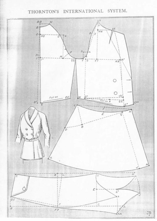 Pin by Gretha Botma on Crafts - Sewing - Patterns | Pinterest ...