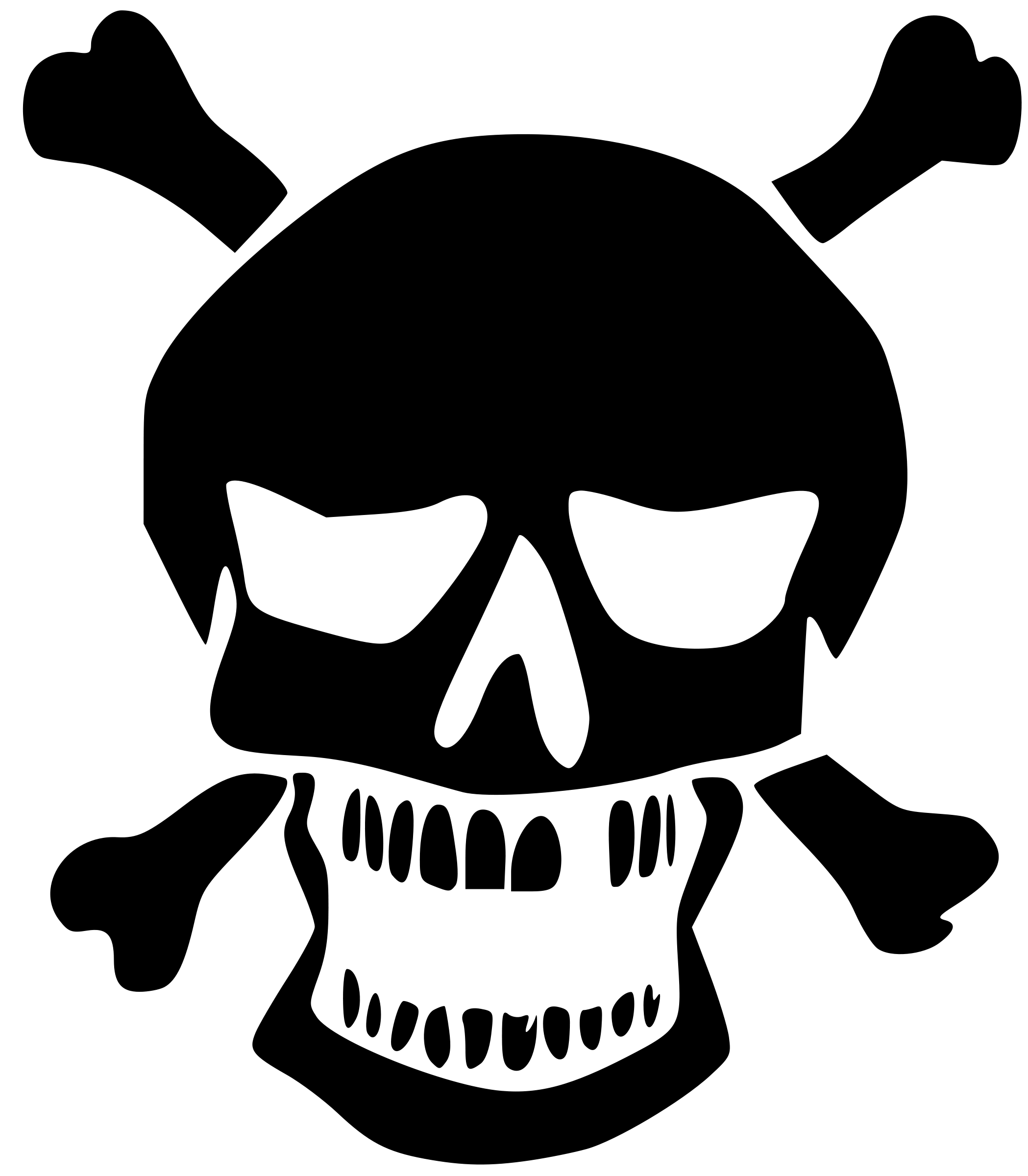 SIMPLE SKULL AND CROSSBONES CLIPART | Art Assets | Pinterest ...