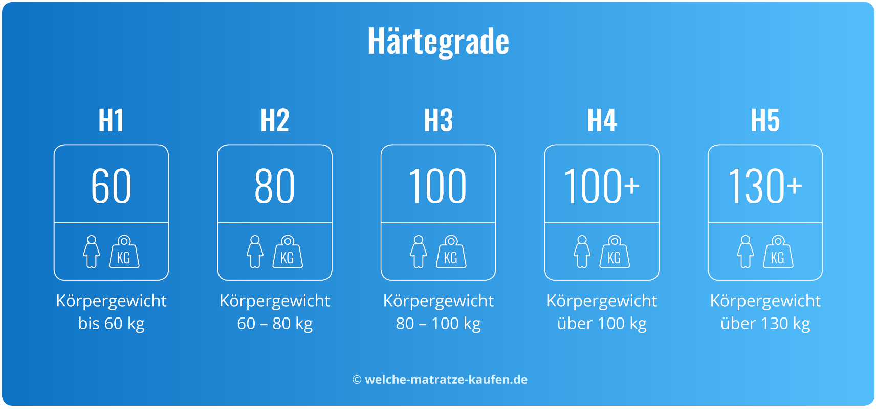 Hartegrad Matratze H2 Fabulous Hartegrad Matratze H2 With