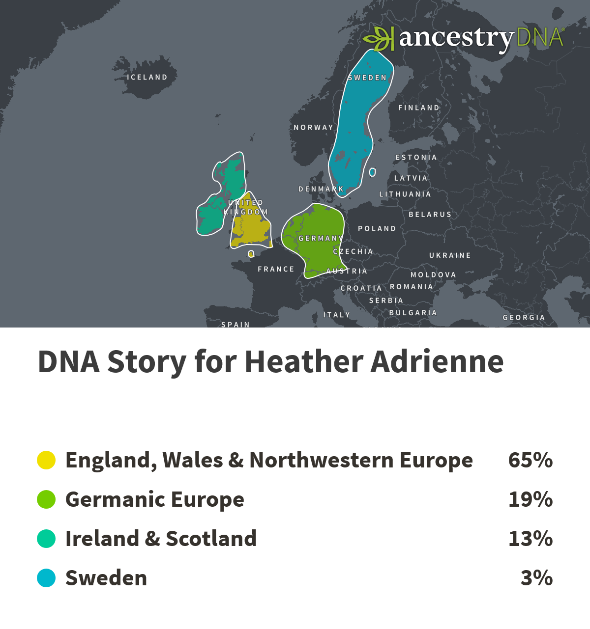 Ancestry Finland