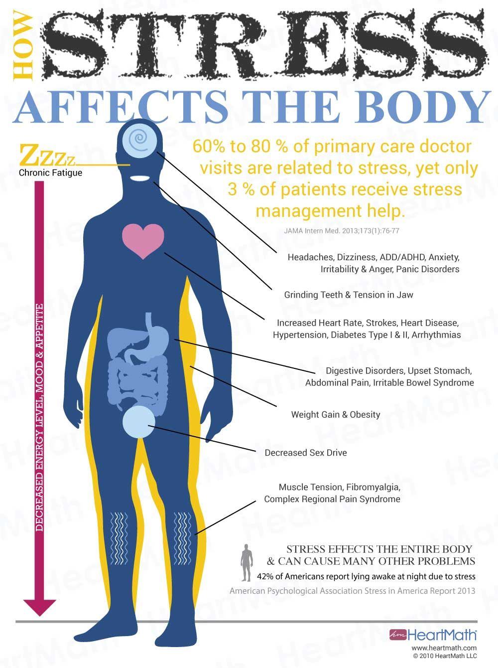 Top tips to staying stress free in the workplace infographic - 5 Ways To Reduce Stress Naturally This Is What Happens To Your Body When Youre Stressed Shocking Image Healthy Wild And Free
