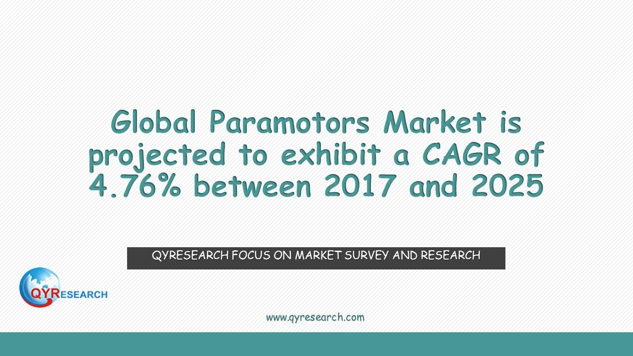 The Paramotors industry was 20.20 million USD in 20 and is ...