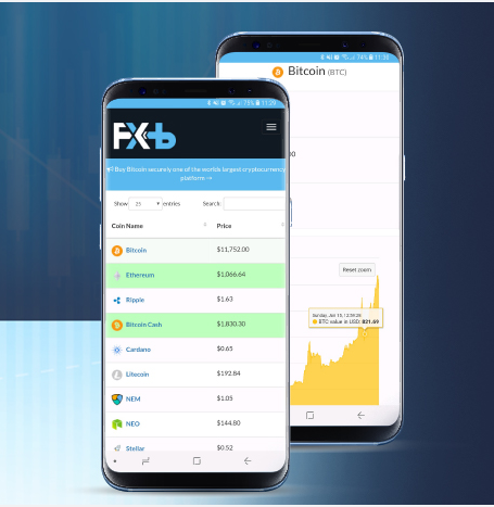 The FXB Trading signals app is an advanced application with