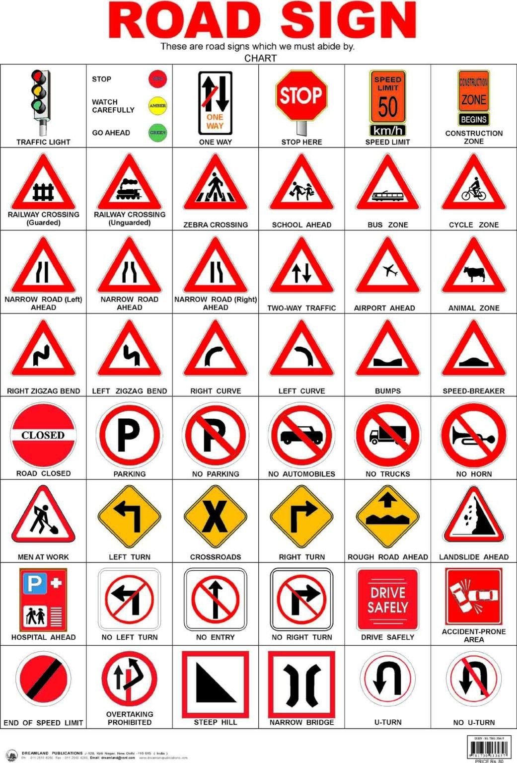 Traffic Symbol Signs And Road Safety Signs To See More