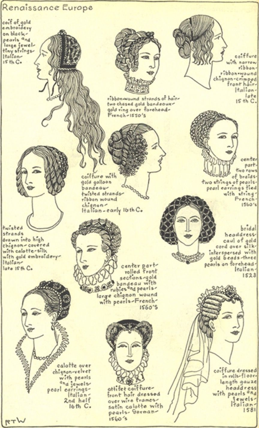 Renaissance Hair Styles Unique Renaissance Hairstyles For Women Weren T How We N Hair Hairstyles Renai In 2020 Renaissance Hairstyles Middle Age Hair Italian Hair
