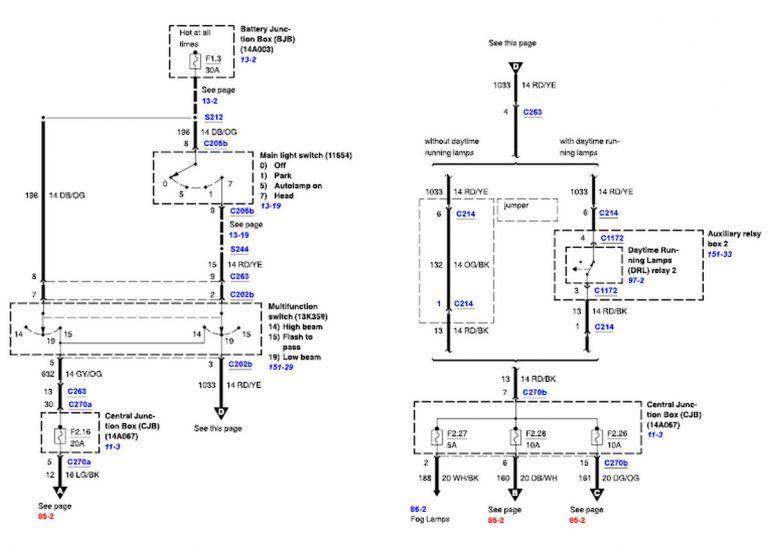2011 Ford F150 Radio Wiring Diagram Diagram Ford F150 Headlight Assembly