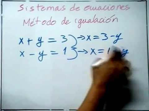 Aprende Matemáticas Sistemas De Ecuaciones Método De Igualación Sistemas De Ecuaciones Ecuaciones Matematicas