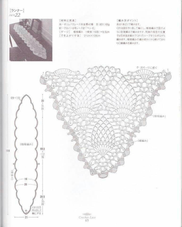 Lujoso Crochet Patrón De Cosecha De Piña Pañito Regalo - Ideas de ...