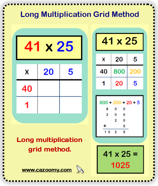 Long Multiplication Grid Method Long Multiplication Multiplication Multiplication Grid