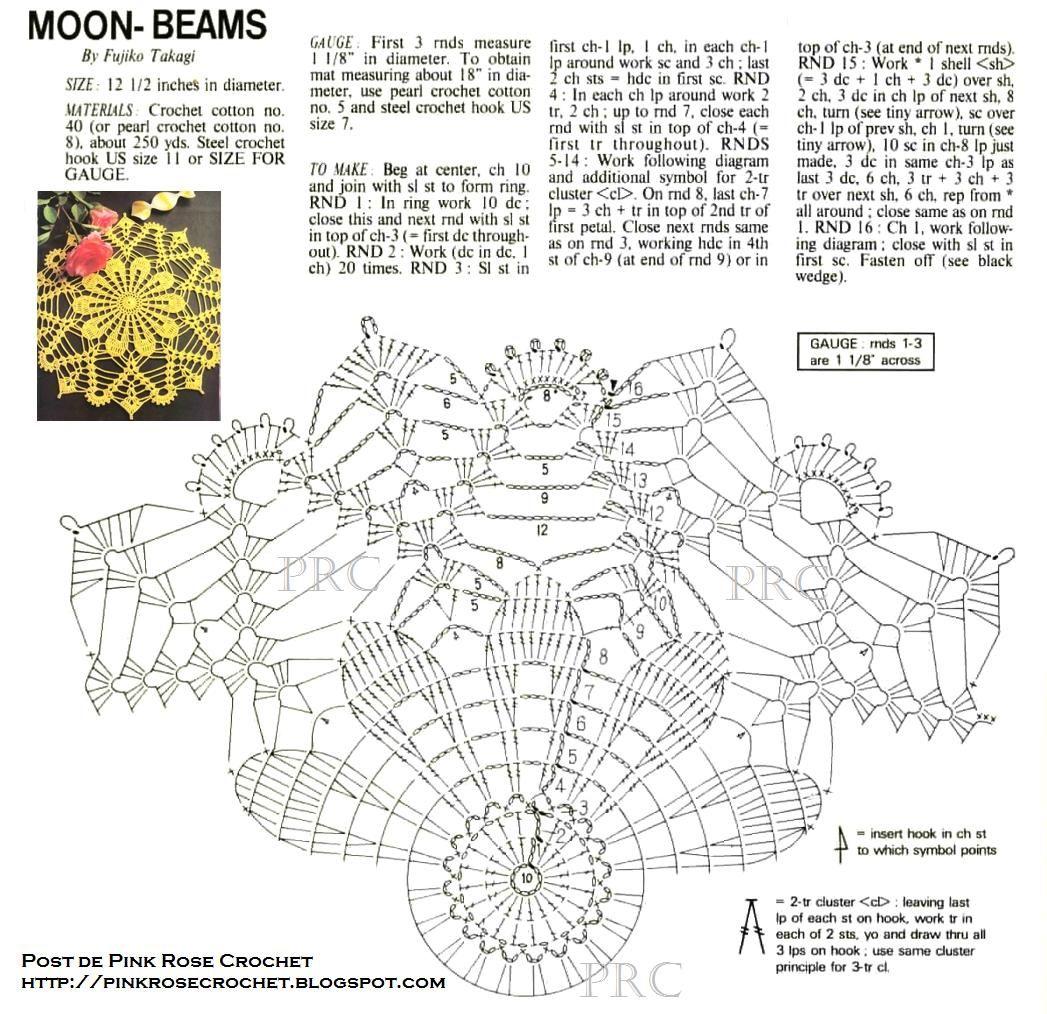 Moon+Beams+Doily+GRaf.+PRoseCrochet.JPG 1.047×1.014 piksel
