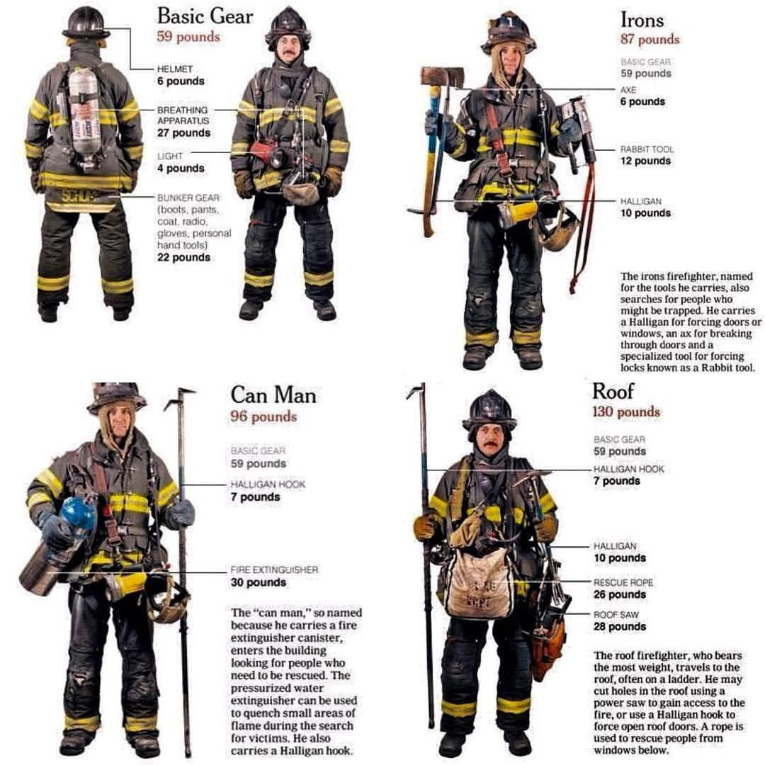 Pin By Aaron Varley On Fire Stuff Firefighter Gear