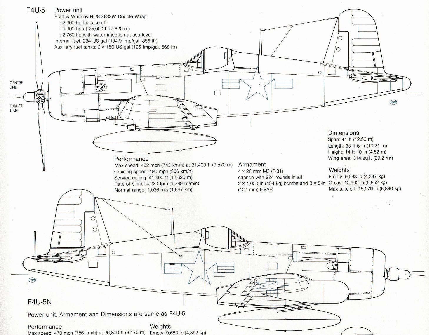 F4U Corsair (With images) F4u corsair