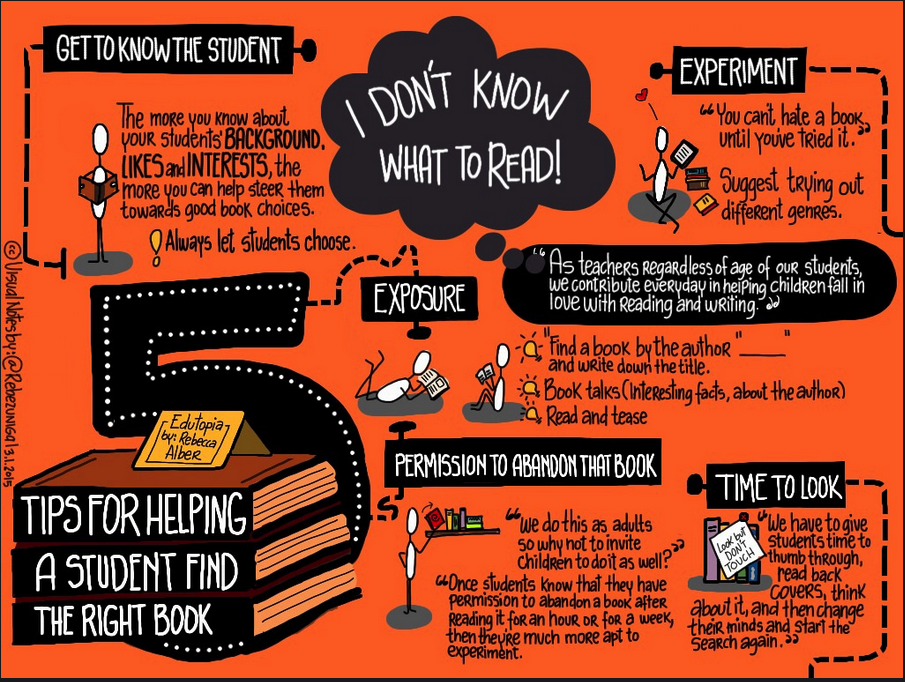 Reading Strategies - Getting the Most out of What You Read ...