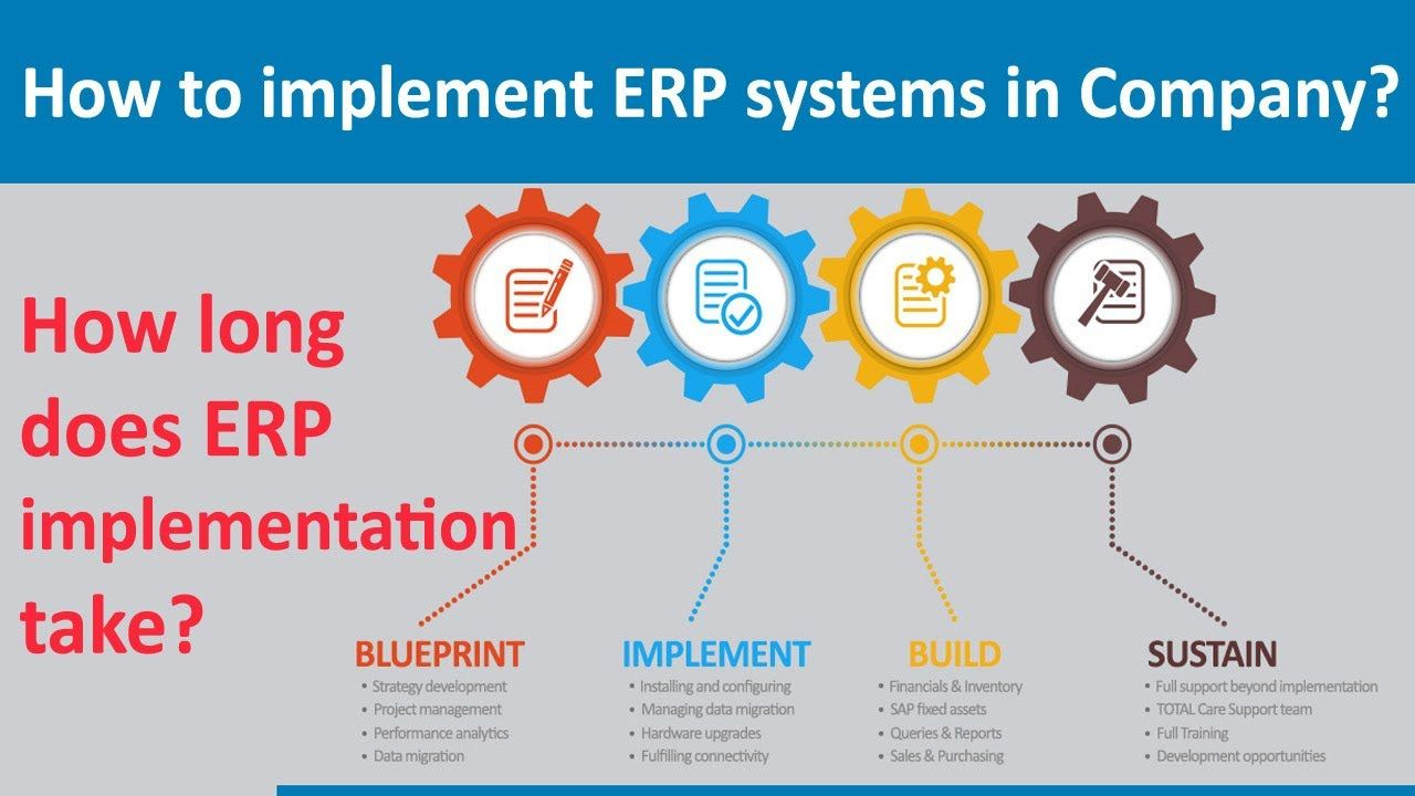 How To Implement Erp Systems In Company Erp System System Organizational Structure