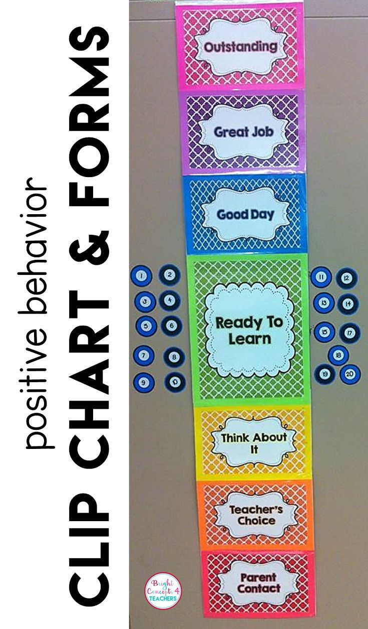 Behavior Chart And FormsClassroom Use  Behaviour Chart