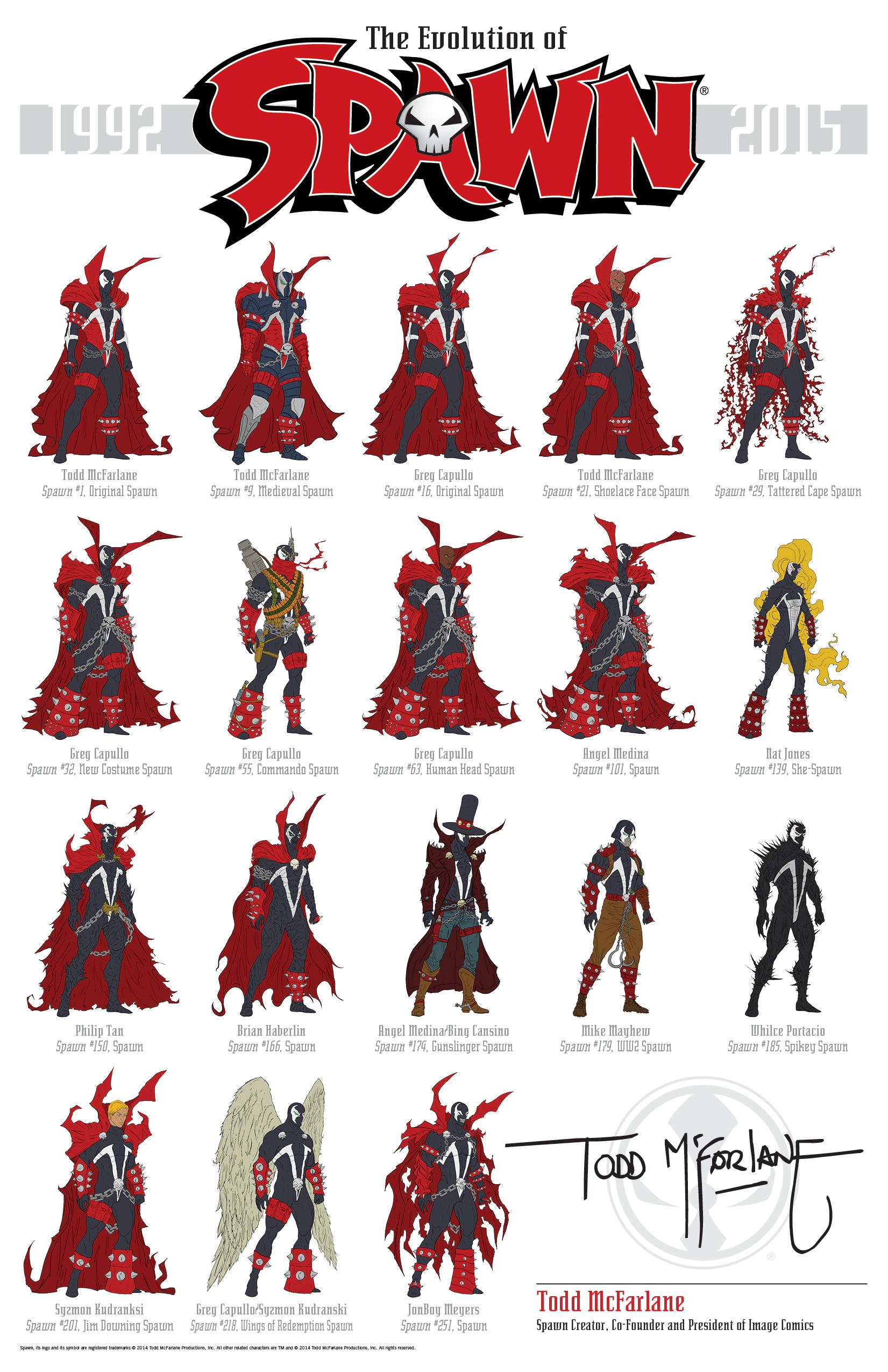 The Visual Evolution of Spawn | Cómics, Marvel dc y Póster