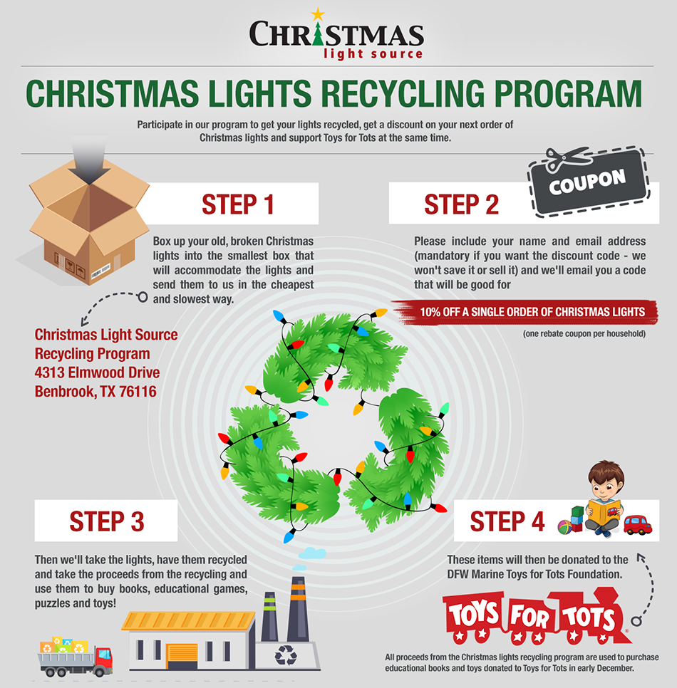 Christmas Light Source Recycling Program | Recycling | Pinterest ...