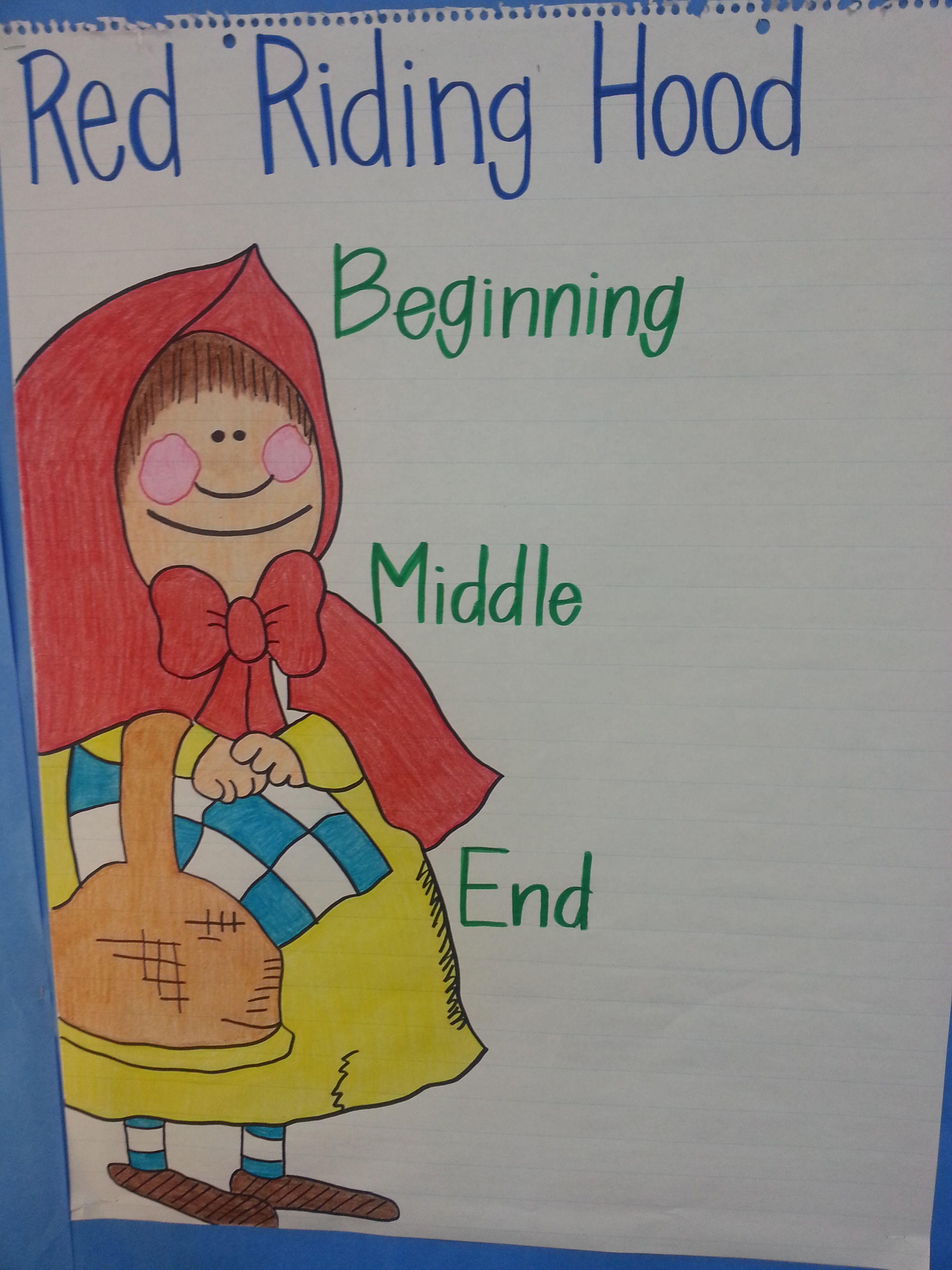 Red Riding Hood Summary