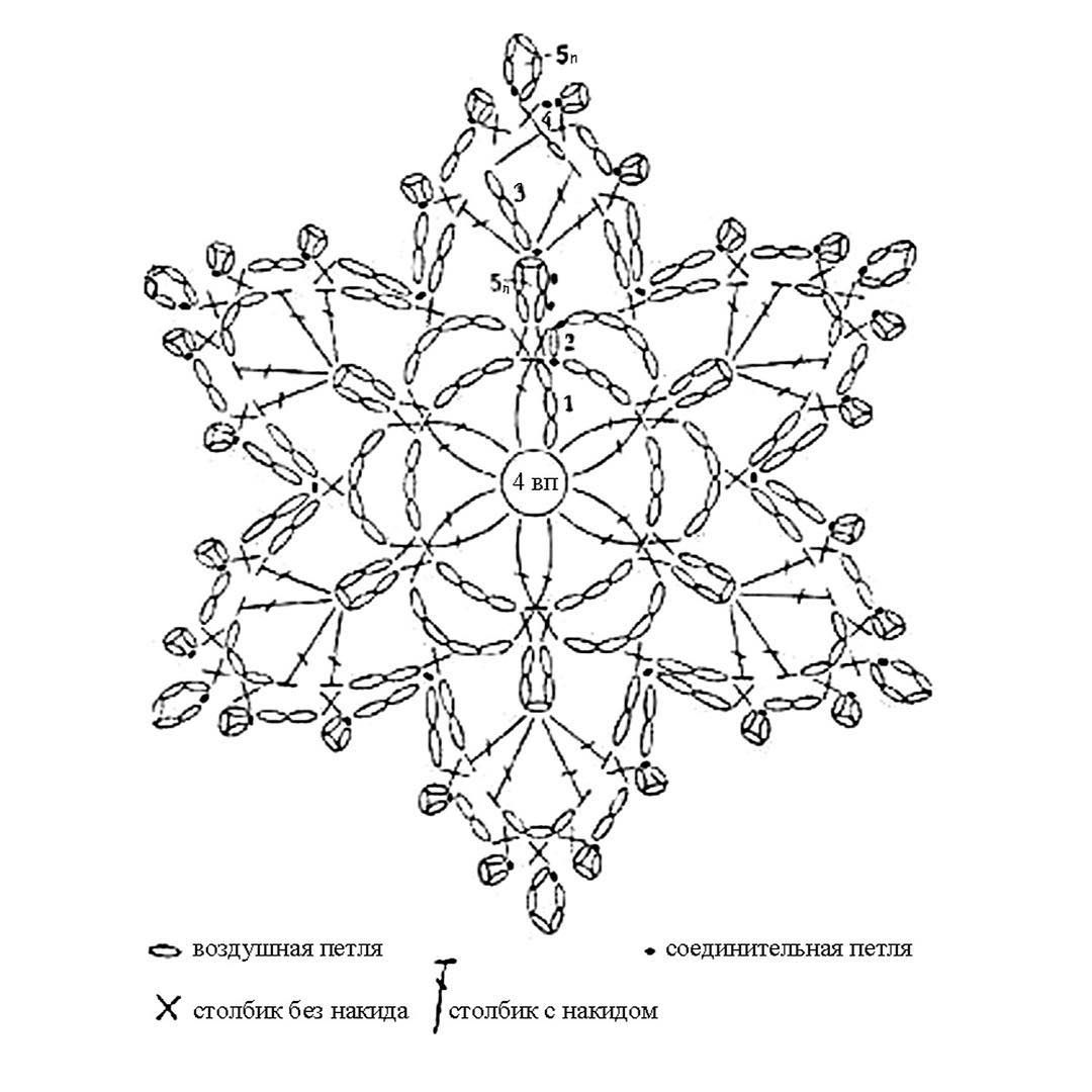 Diagram Crochet Coaster Ford Mondeo Mk2 Wiring Pin By Елена Н On Новогодний декор Pinterest