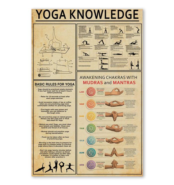 Yoga Knowledge Poster Knowledge Yoga Mudras