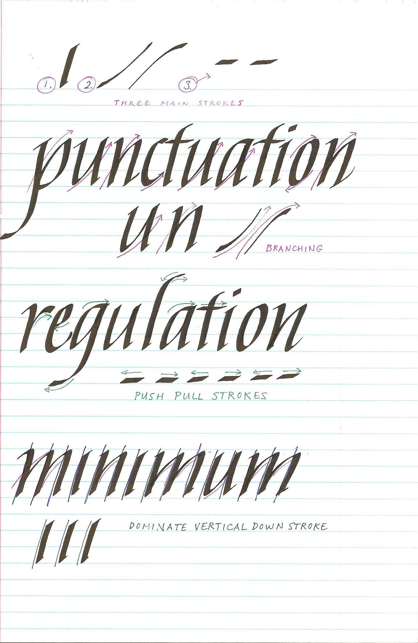 learning Calligraphy | F U N * I D E A S | Calligraphy ...