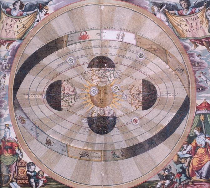 Copernicus' Theory (Sun Centered Universe) | Astral Maps | Science