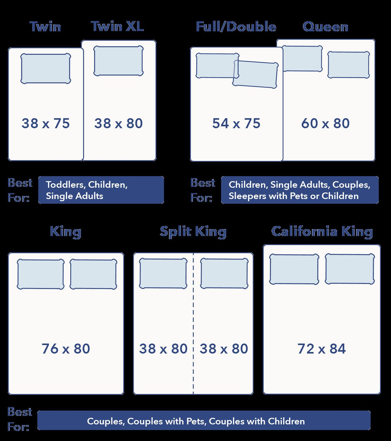 Typical Master Bedroom Size Best Of Bed Size Dimensions ...