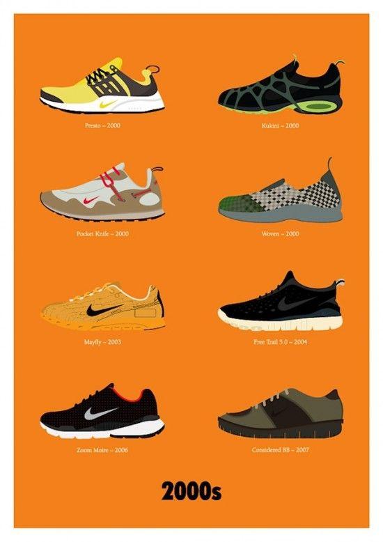 NIKES DECADES | Nike, Nike chaussures de sport, Design nike