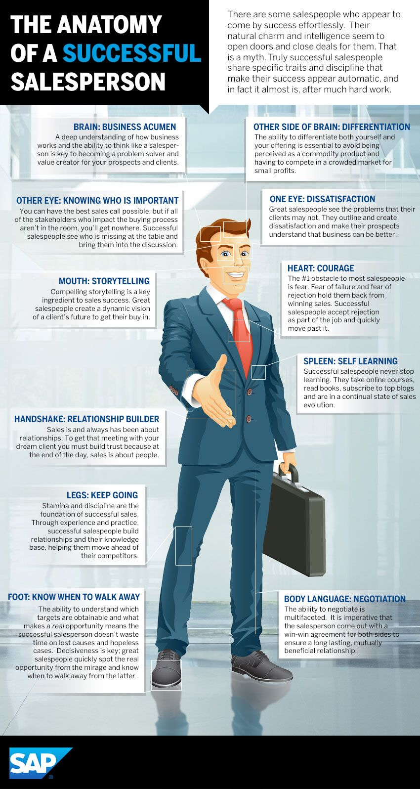 The Anatomy Of A Successful Salesperson  Infographic