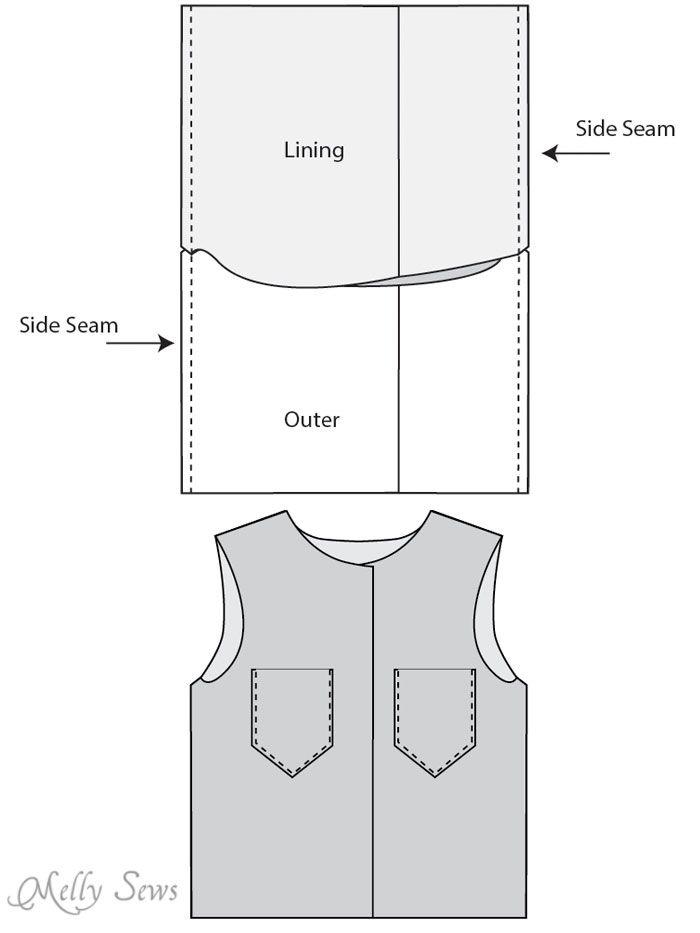 Punk Vest - Free Boys Vest Pattern | Vest pattern, Punk and Patterns