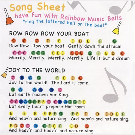 Colour Coded Jingle Bells Use With Hand Bells Boomwackers Chime