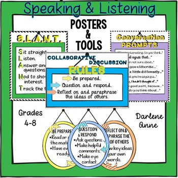 Speaking And Listening Posters And Rubrics Middle School Resources Listening Skills Rubrics