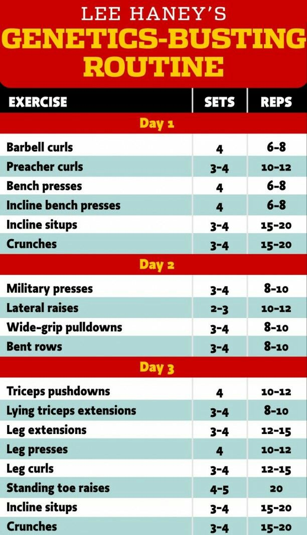 lee haney 60 day weightloss challenge fast calea pierde casa de grasime de burta