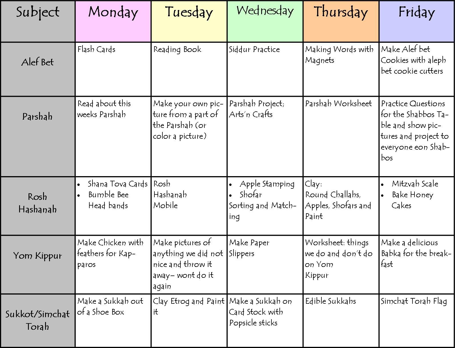 Here Is Our Jewish Studies Weekly Routine Homeschool Daily