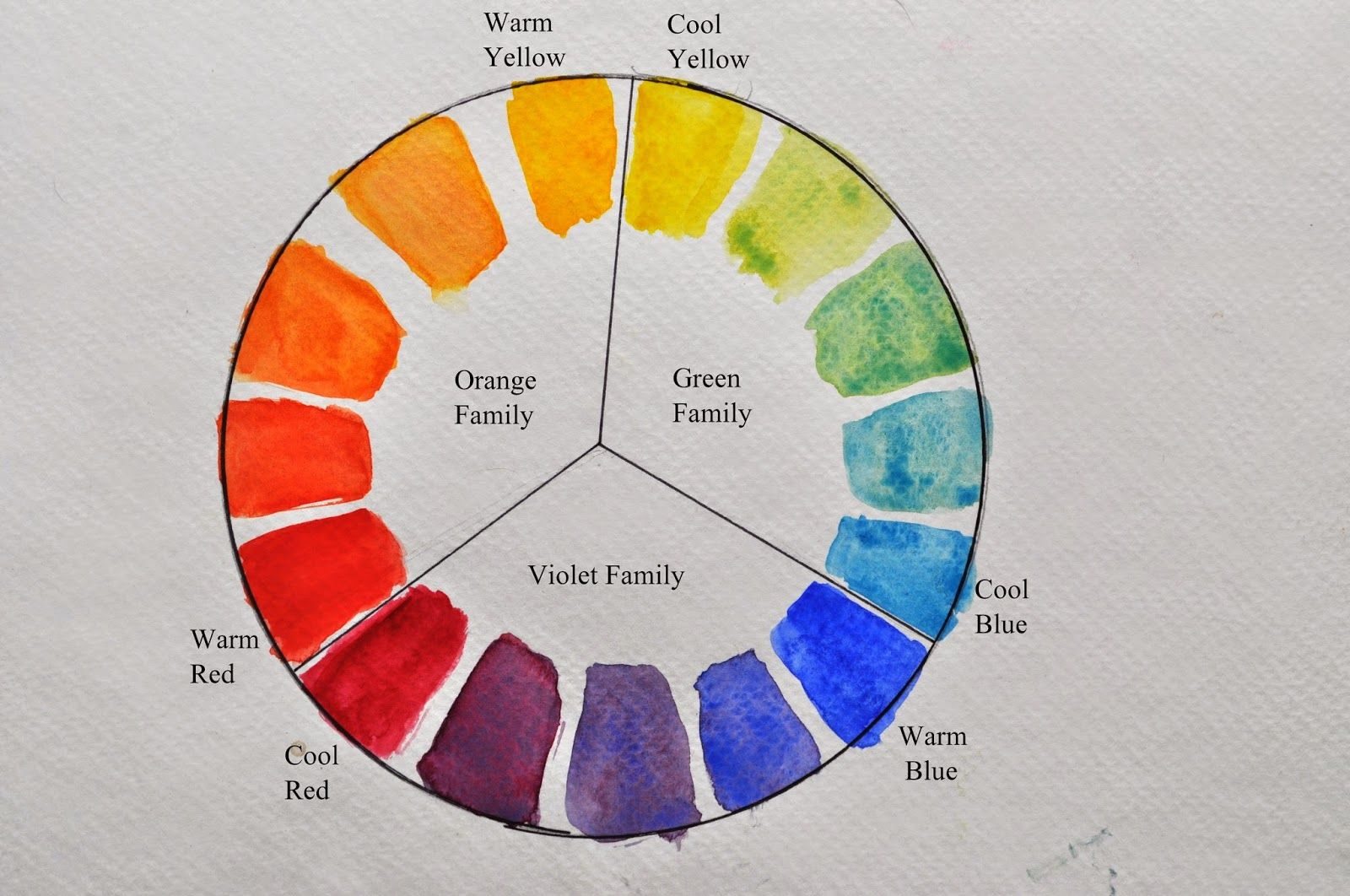 Color And The Split Primary Palette Paint Color Wheel Color