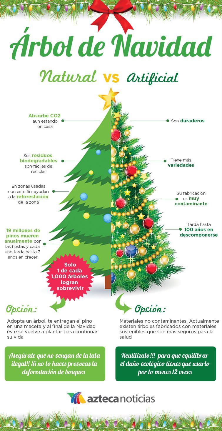 Árbol de Navidad Natural vs Artificial #infografia ...